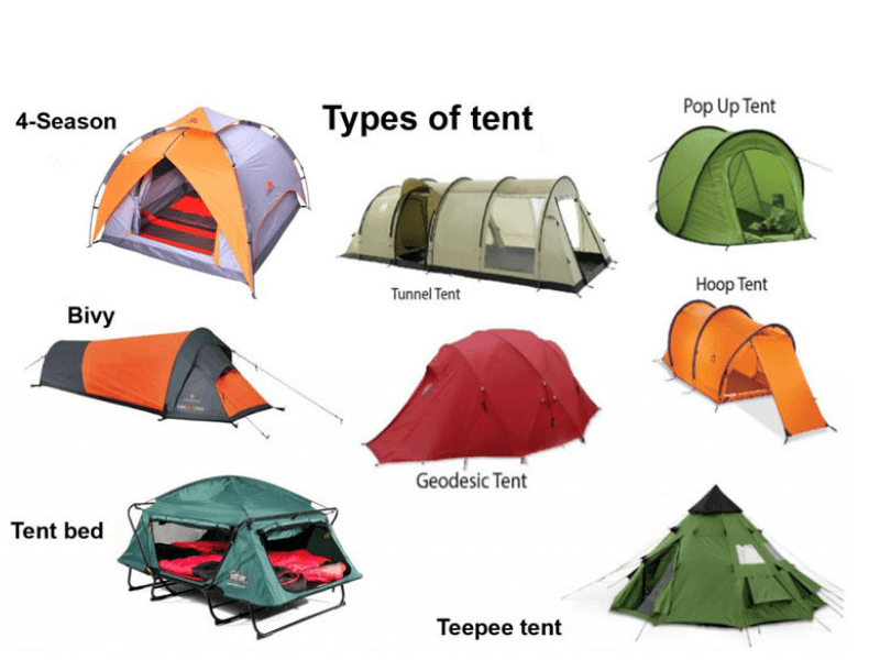 Camping Type Tents (Best Tent Under 200)